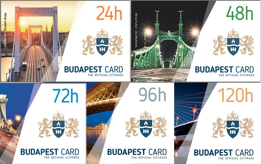 Будапешт Кард купить онлайн, что входит